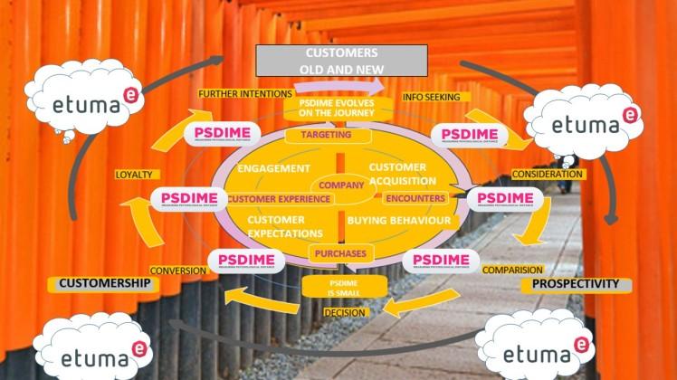ETUMA_PSDIME